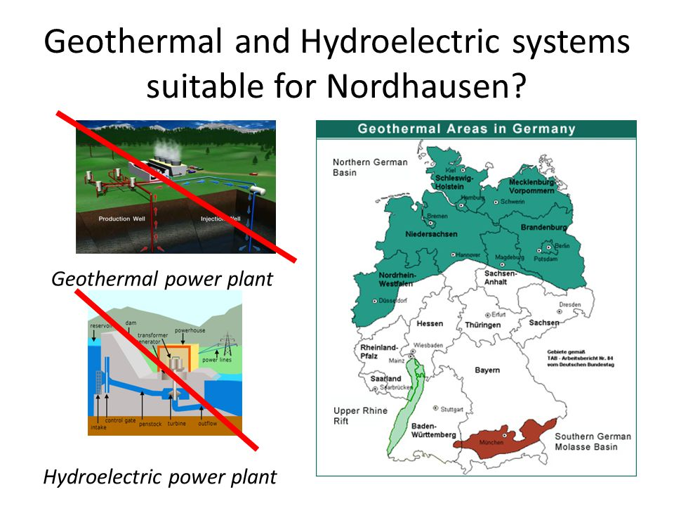 Geothermal and Hydroelectric systems suitable for Nordhausen