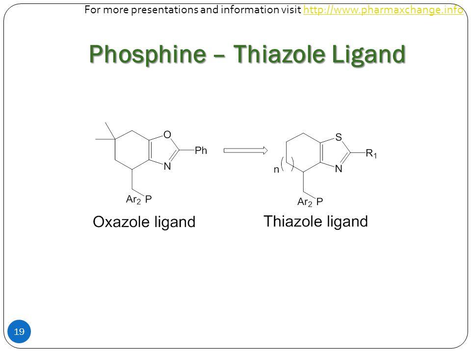 Phosphine – Thiazole Ligand