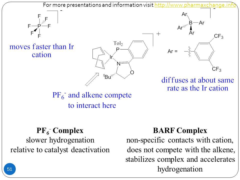 PF6- Complex BARF Complex