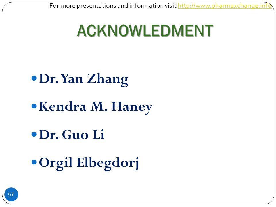 ACKNOWLEDMENT Dr. Yan Zhang Kendra M. Haney Dr. Guo Li Orgil Elbegdorj