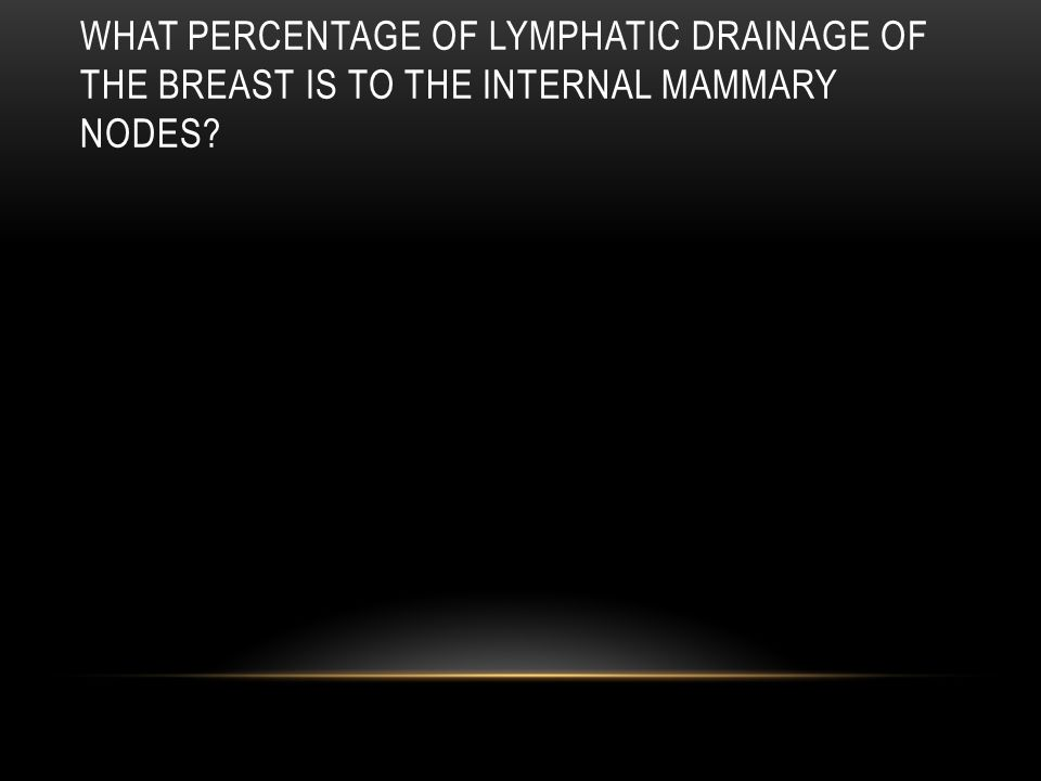 What percentage of lymphatic drainage of the breast is to the internal mammary nodes