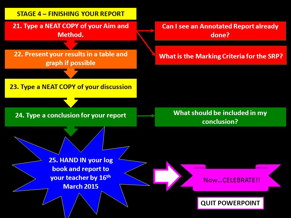 STAGE 4 – FINISHING YOUR REPORT