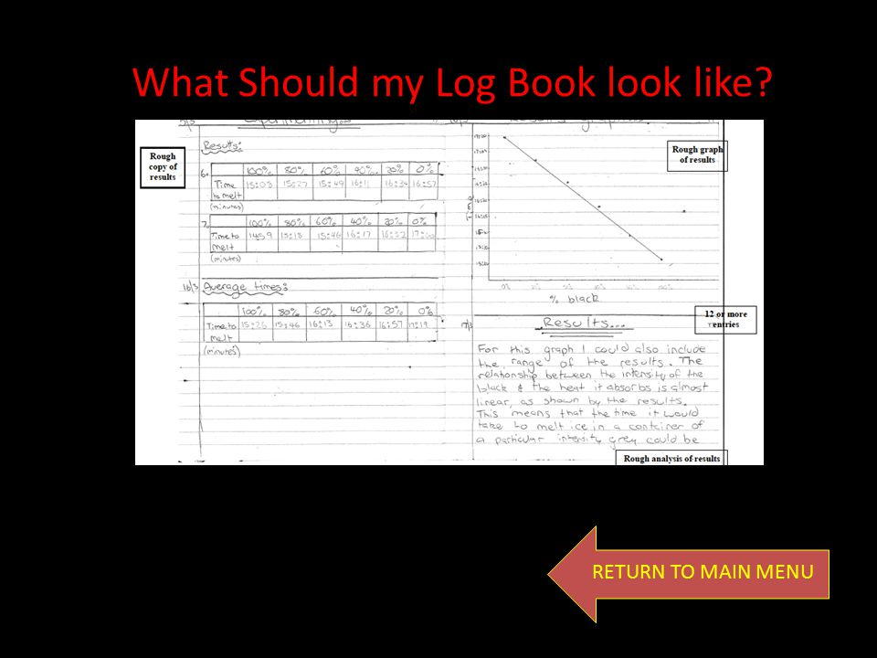 What Should my Log Book look like
