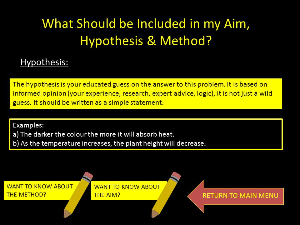 What Should be Included in my Aim, Hypothesis & Method