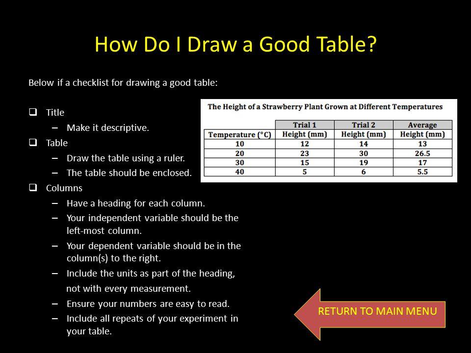 How Do I Draw a Good Table