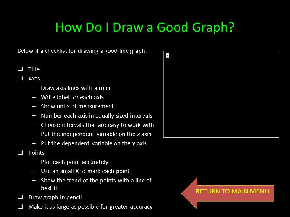 How Do I Draw a Good Graph