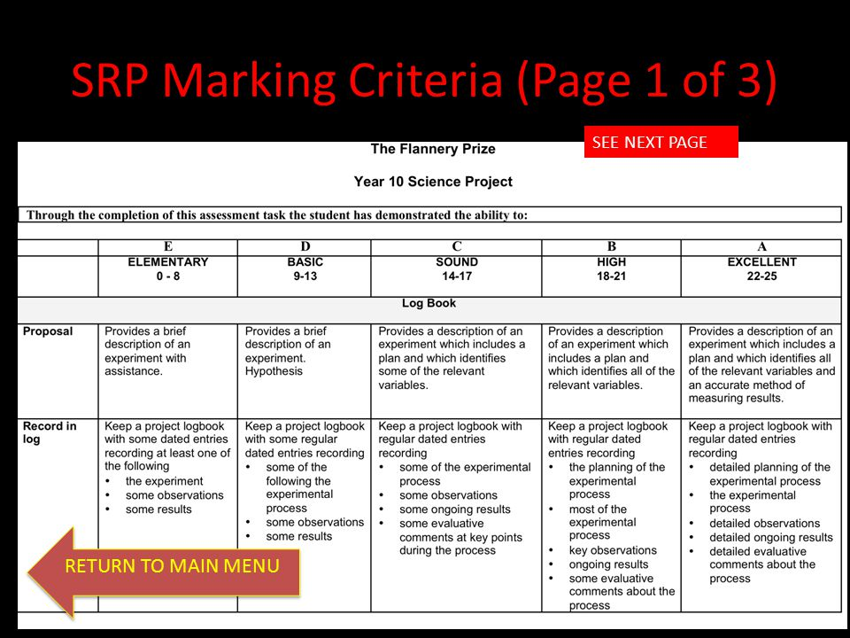 SRP Marking Criteria (Page 1 of 3)