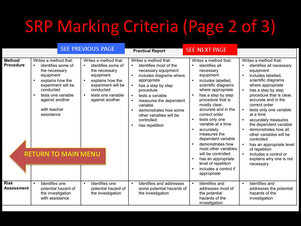 SRP Marking Criteria (Page 2 of 3)
