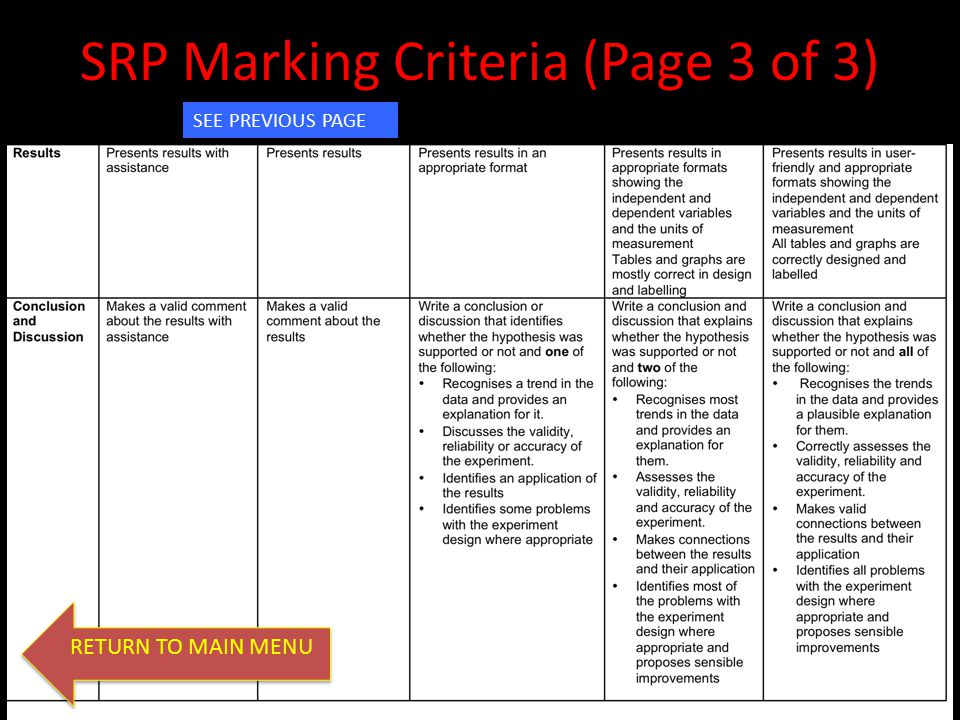 SRP Marking Criteria (Page 3 of 3)