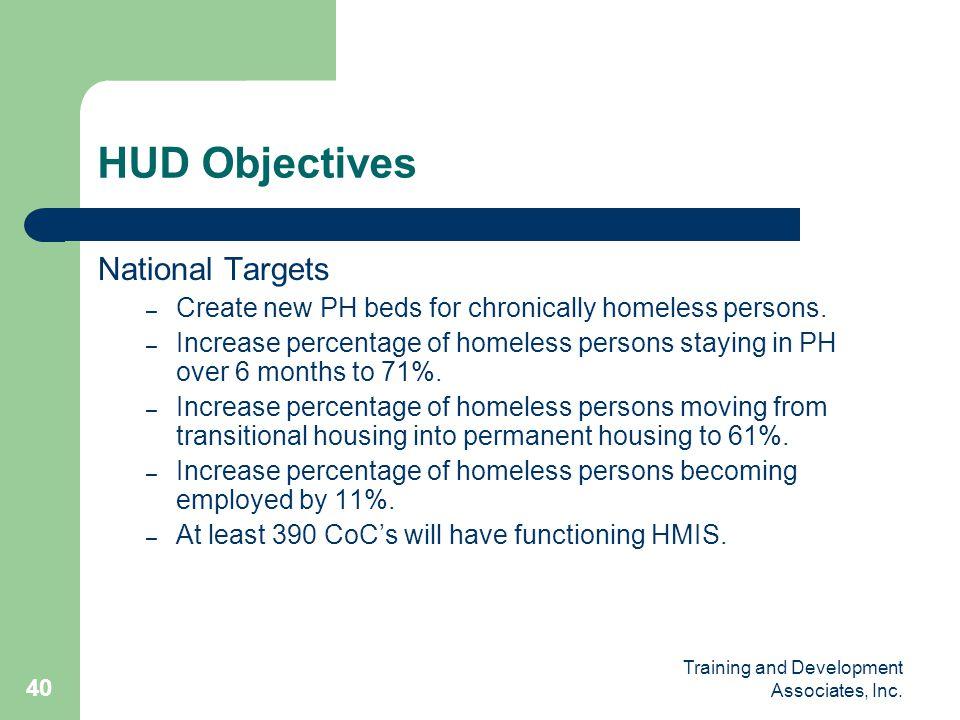 HUD Objectives National Targets