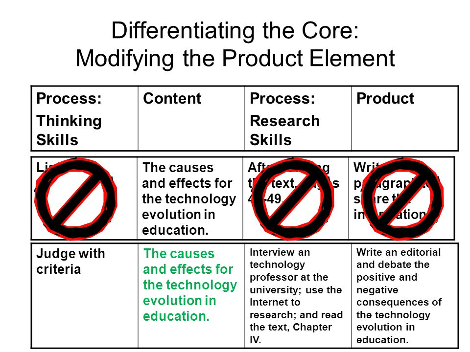 Differentiating the Core: Modifying the Product Element