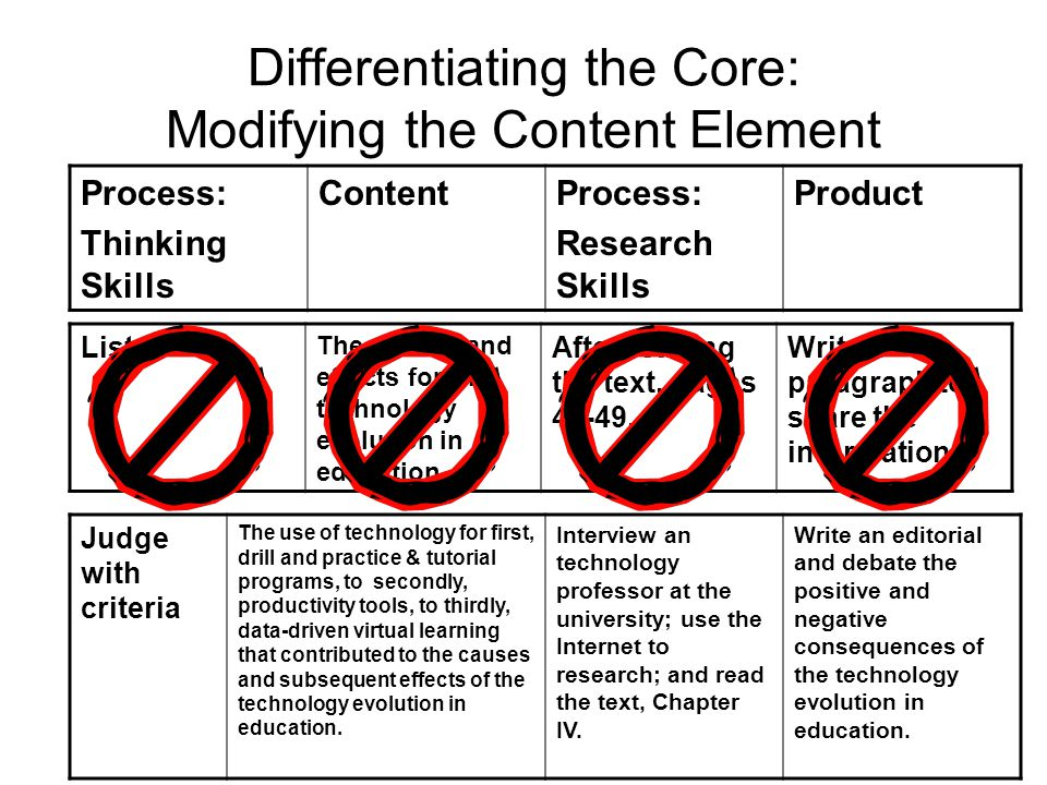 Differentiating the Core: Modifying the Content Element