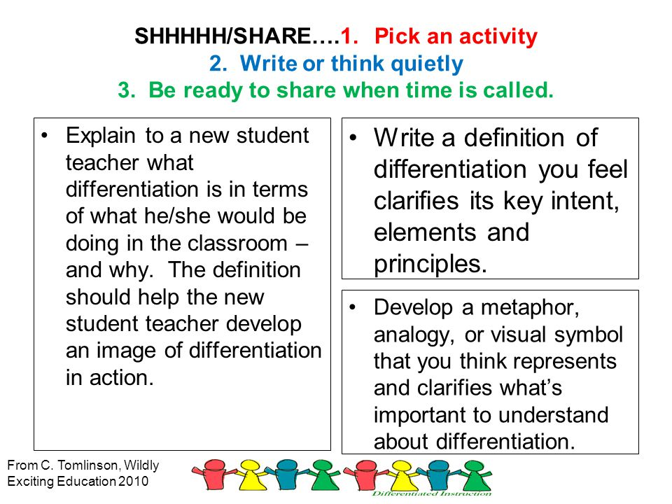 SHHHHH/SHARE…. 1. Pick an activity 2. Write or think quietly 3