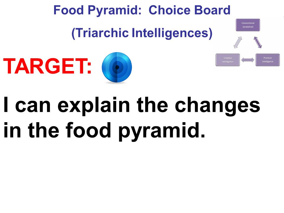 Food Pyramid: Choice Board (Triarchic Intelligences)