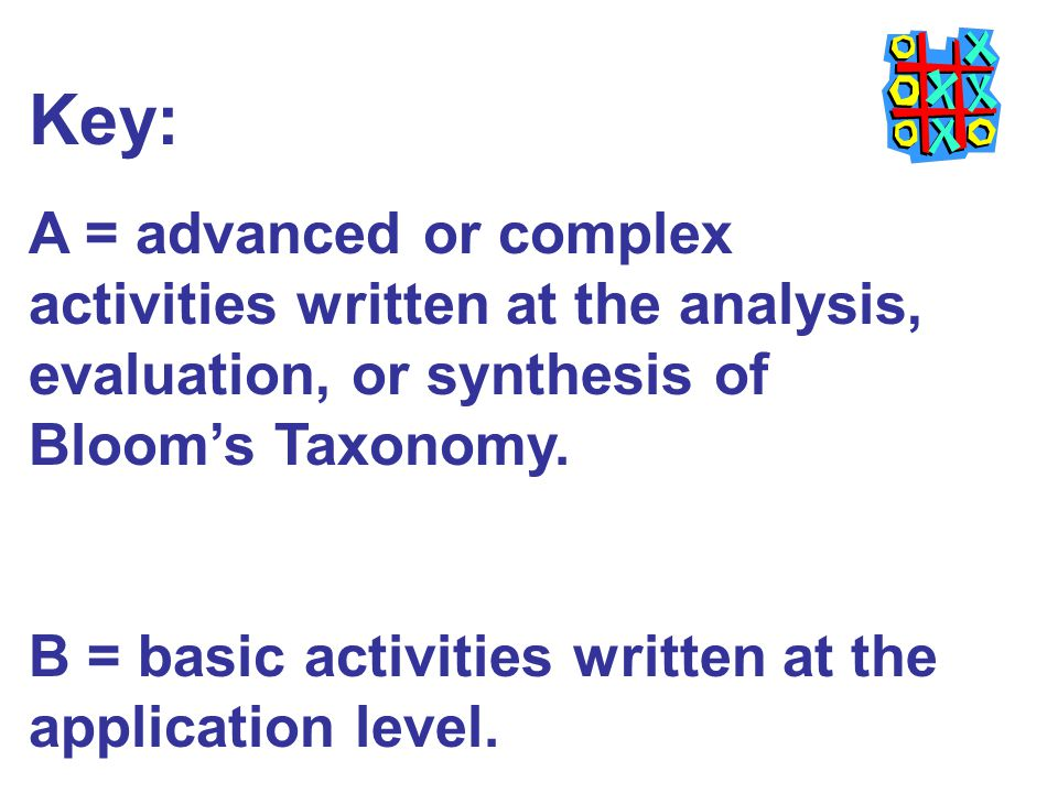 Key: A = advanced or complex activities written at the analysis, evaluation, or synthesis of Bloom's Taxonomy.