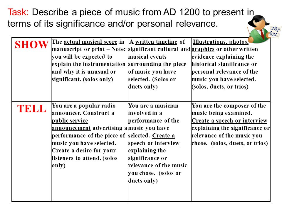 Task: Describe a piece of music from AD 1200 to present in terms of its significance and/or personal relevance.