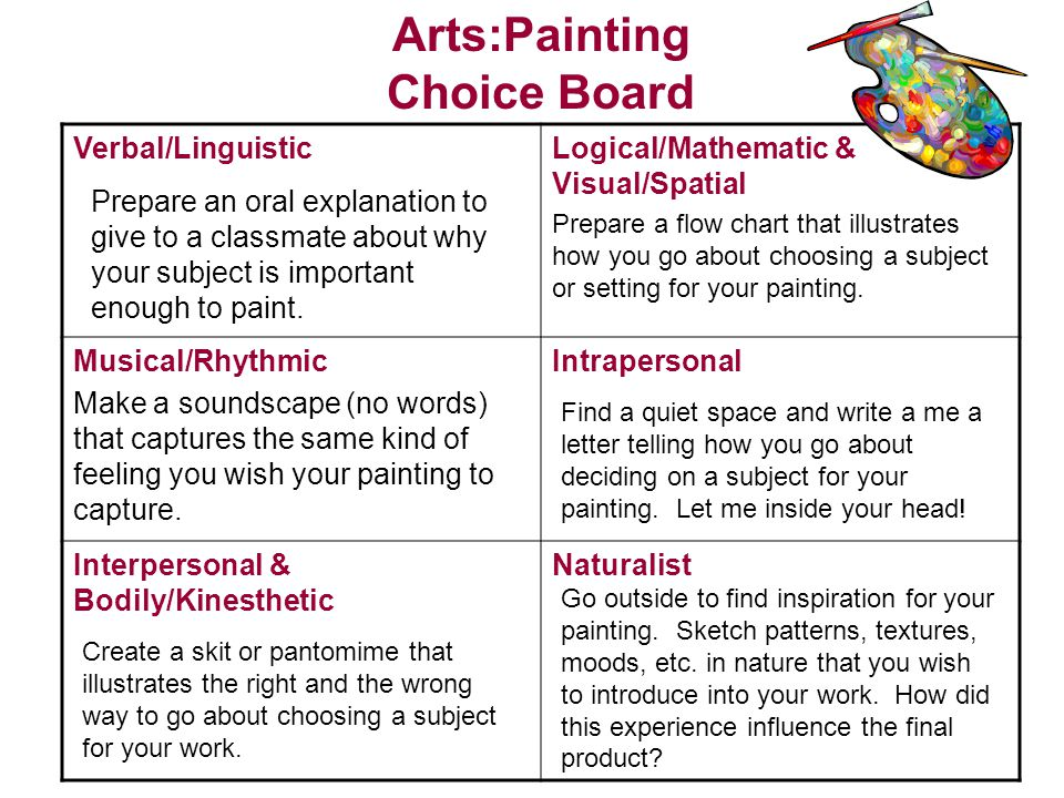 Arts:Painting Choice Board