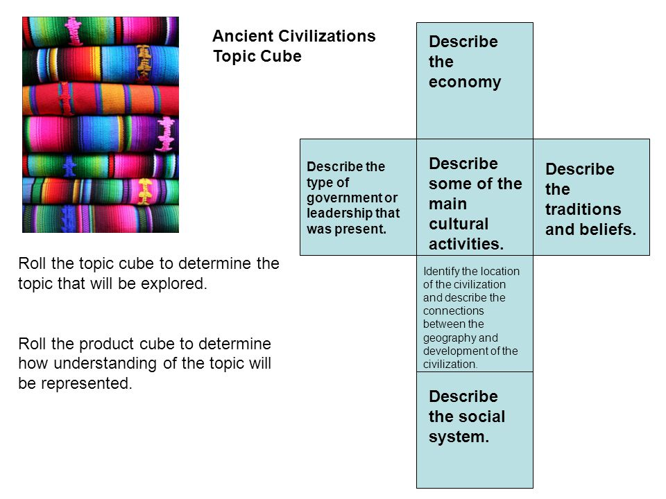 Ancient Civilizations Topic Cube Describe the economy