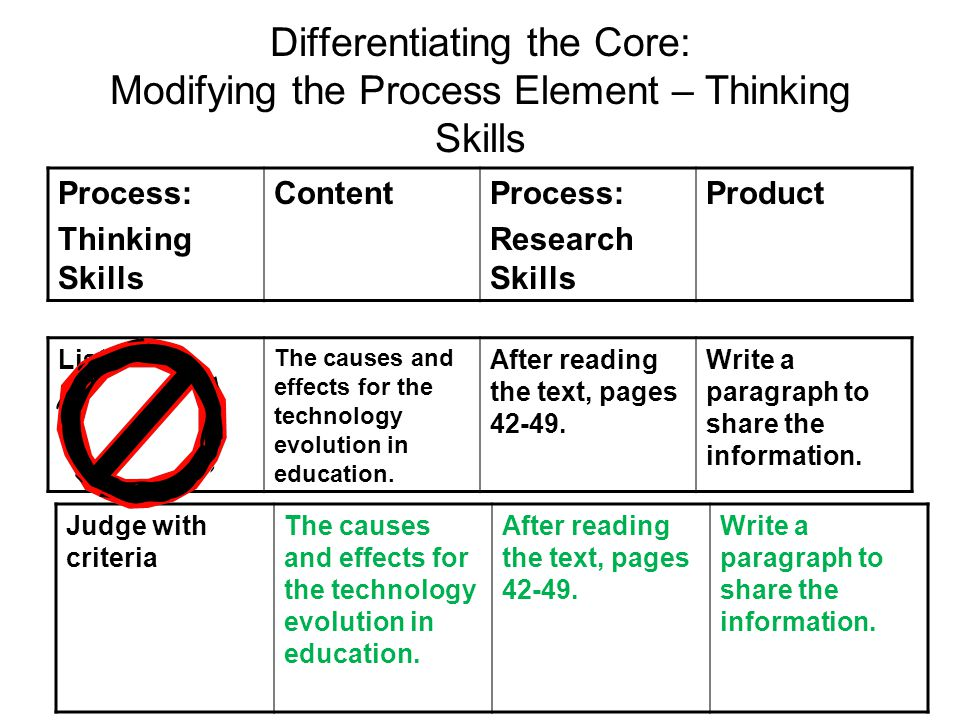 Differentiating the Core: Modifying the Process Element – Thinking Skills