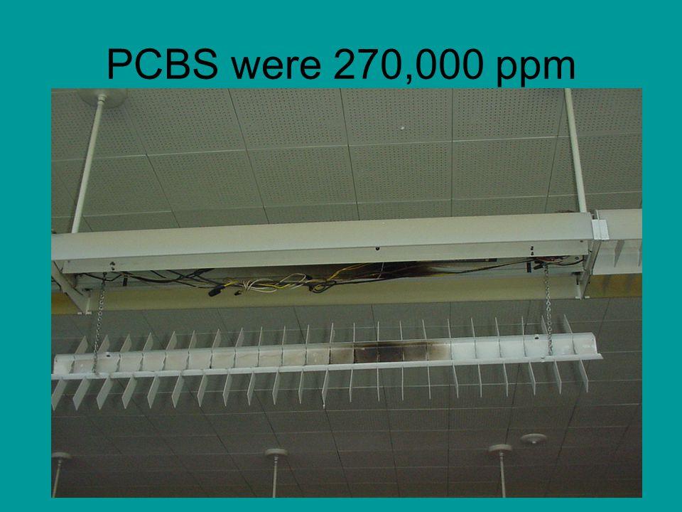 PCBS were 270,000 ppm