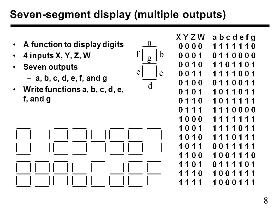 Seven-segment display (multiple outputs)