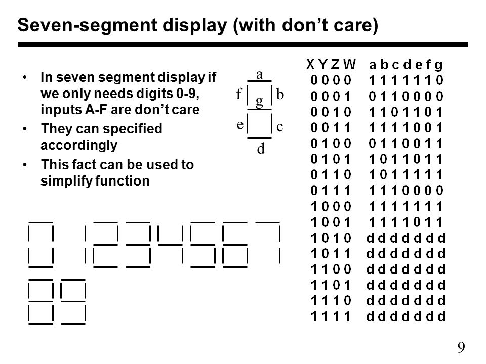Seven-segment display (with don't care)
