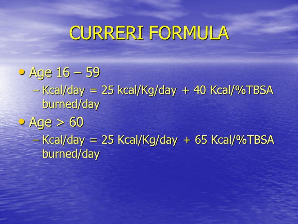 CURRERI FORMULA Age 16 – 59 Age > 60