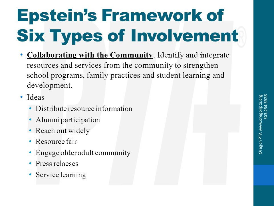 Epstein's Framework of Six Types of Involvement