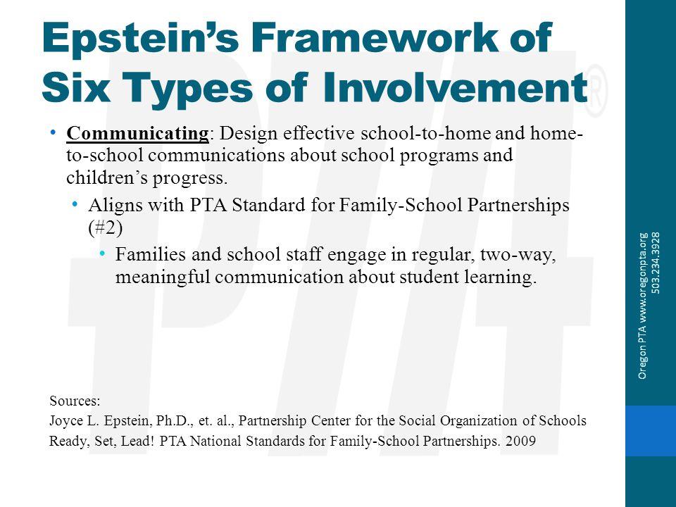Epstein's Framework of Six Types of Involvement