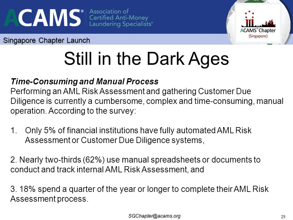 Still in the Dark Ages Time-Consuming and Manual Process