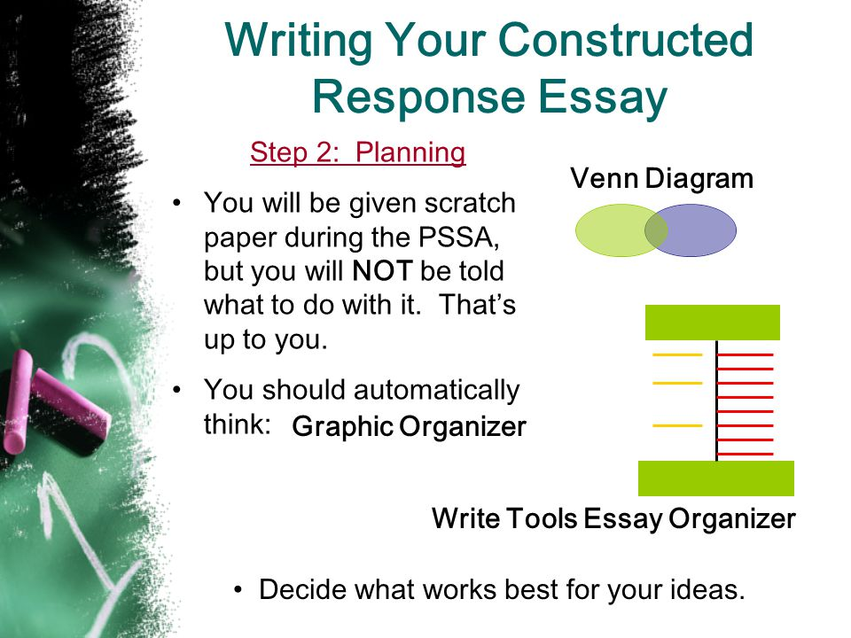 Writing Your Constructed Response Essay