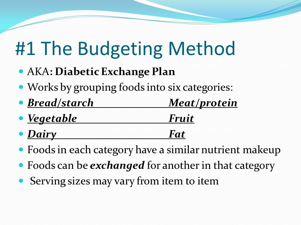 #1 The Budgeting Method AKA: Diabetic Exchange Plan