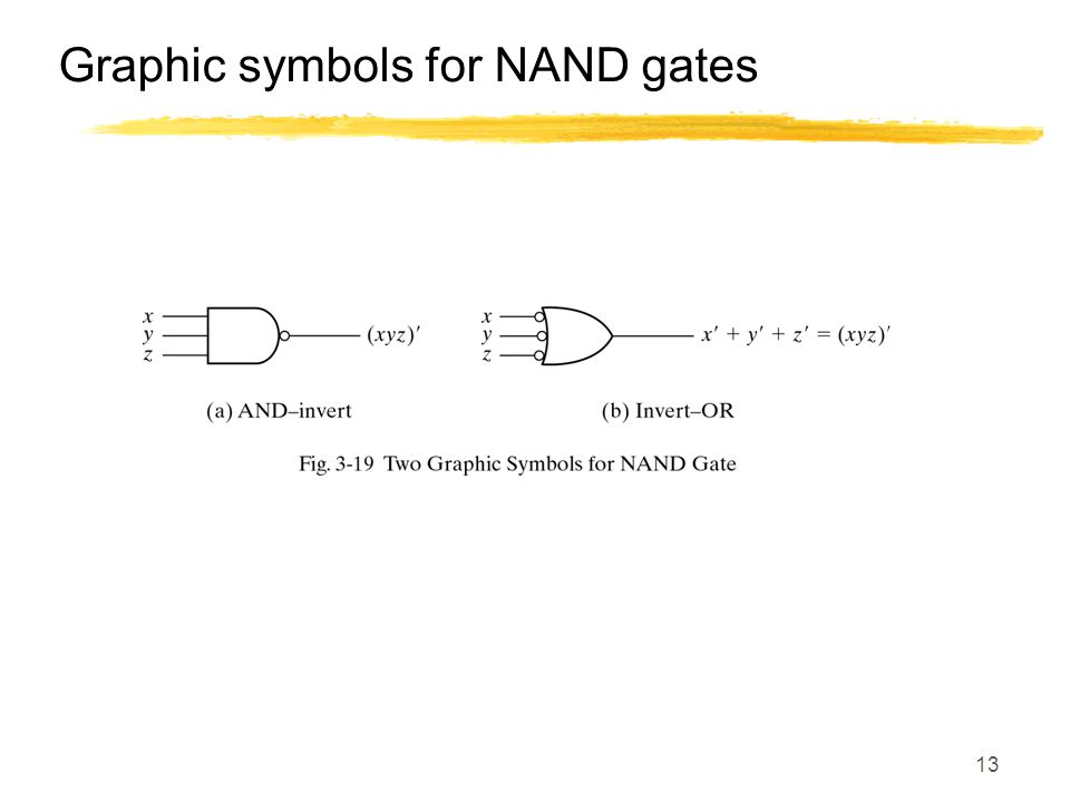 Graphic symbols for NAND gates