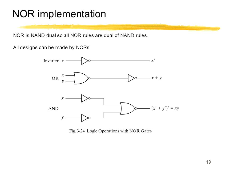 NOR implementation NOR is NAND dual so all NOR rules are dual of NAND rules.