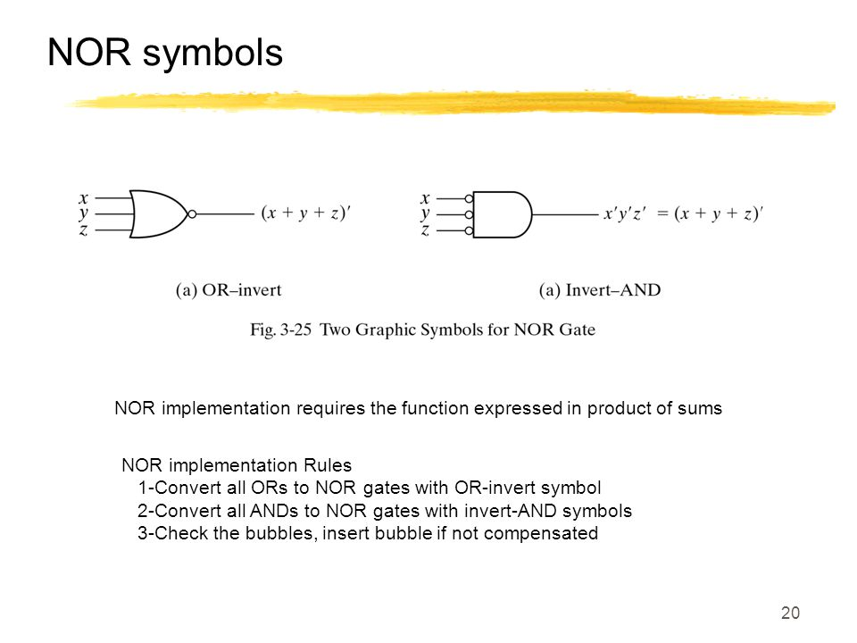 NOR symbols NOR implementation requires the function expressed in product of sums. NOR implementation Rules.
