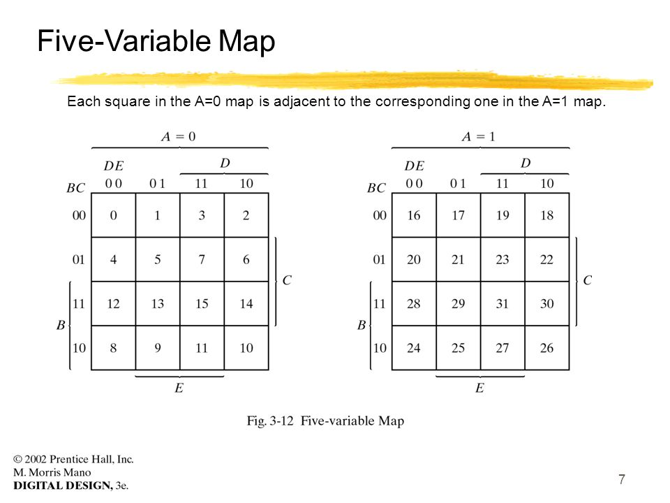 Five-Variable Map Each square in the A=0 map is adjacent to the corresponding one in the A=1 map.