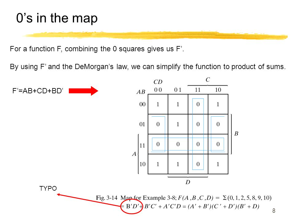 0's in the map For a function F, combining the 0 squares gives us F'.