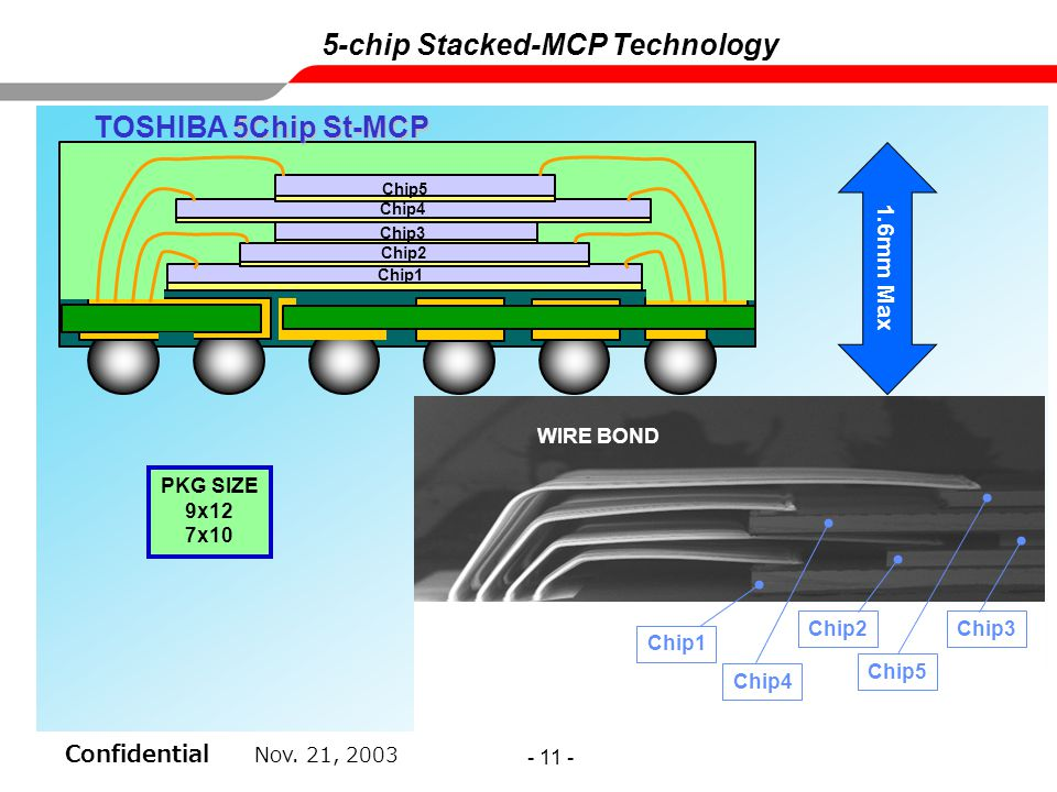 5-chip Stacked-MCP Technology