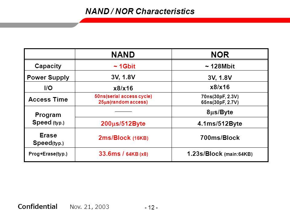 NAND / NOR Characteristics