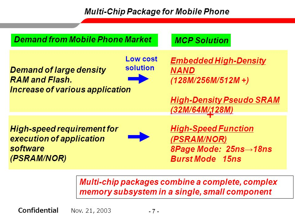 Multi-Chip Package for Mobile Phone