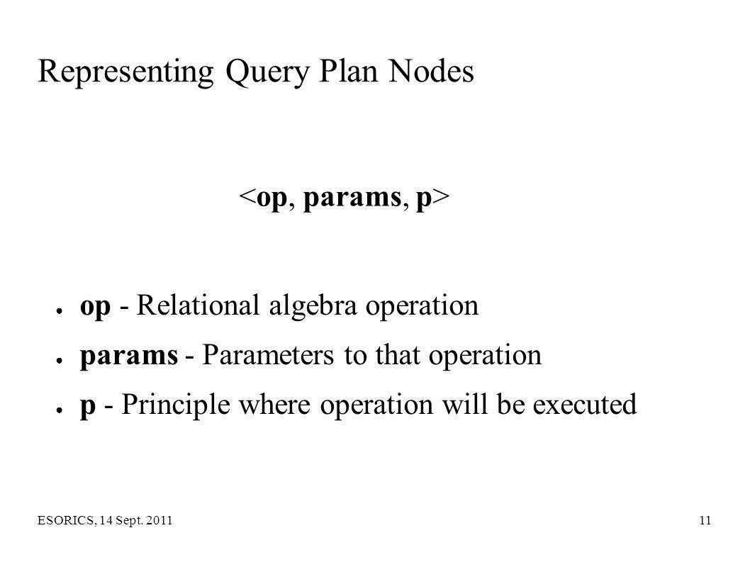 Representing Query Plan Nodes