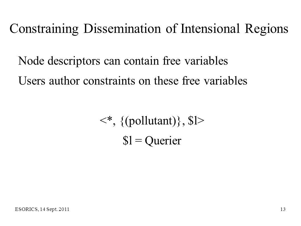 Constraining Dissemination of Intensional Regions