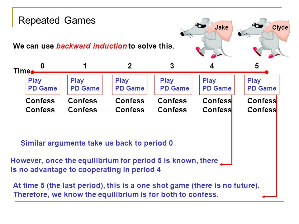 Repeated Games We can use backward induction to solve this. 1 2 3 4 5