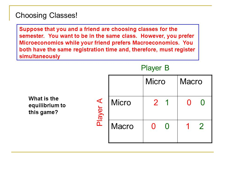 Micro Macro 2 1 0 0 1 2 Choosing Classes! Player B Player A