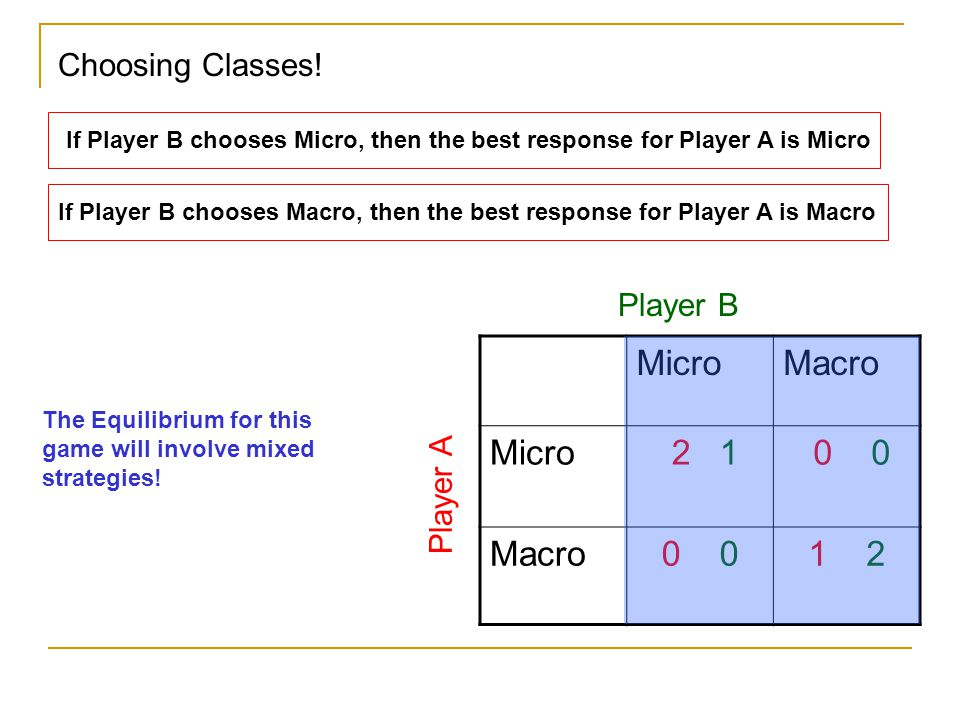 Micro Macro 2 1 0 0 1 2 Choosing Classes! Player B Player A