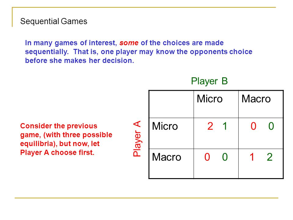Micro Macro 2 1 0 0 1 2 Player B Player A Sequential Games