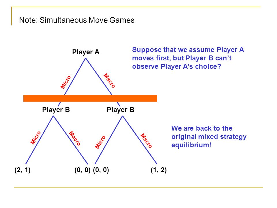 Note: Simultaneous Move Games