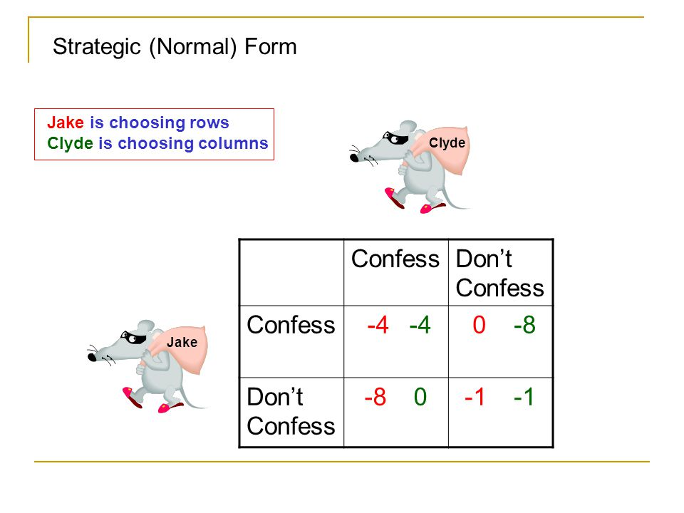 Confess Don't Confess -4 -4 0 -8 -8 0 -1 -1 Strategic (Normal) Form