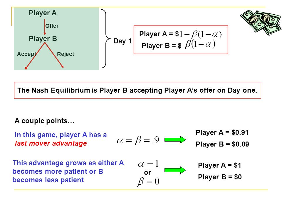 In this game, player A has a last mover advantage Player B = $0.09