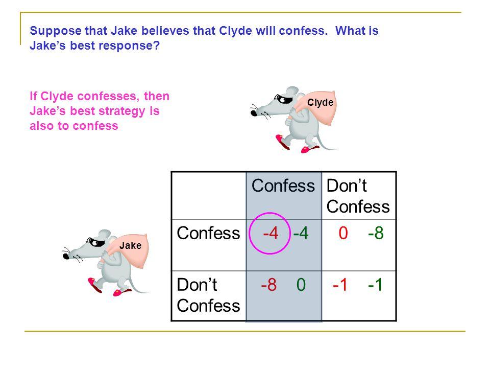 Confess Don't Confess -4 -4 0 -8 -8 0 -1 -1